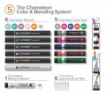 Chameleon-Blending-System-05-Pack-Contents-Main_Pack-5.jpg